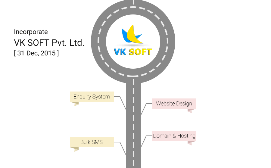 VKSOFT- Pvt. Ltd.